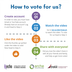 How to vote for our video